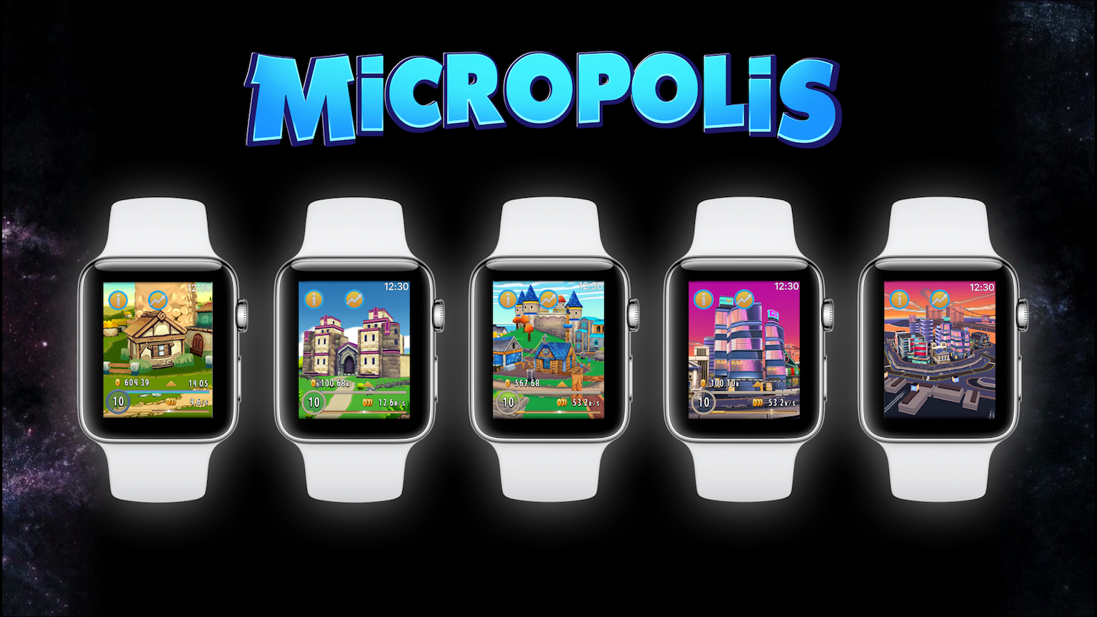 Micropolis・Watchlabor