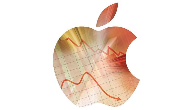 Apple 2019 Q3 pénzügyi negyedév eredmények