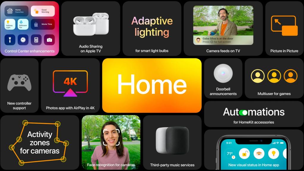 WWDC 2020: Bemutatkozott a tvOS 14, ezek az újdonságok!