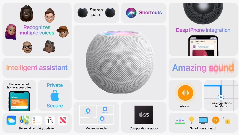Az Apple bemutatta a HomePod mini-t