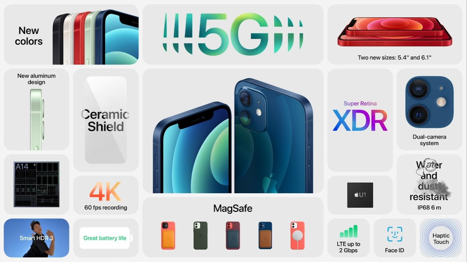 Bemutatkozott az iPhone 12 mini és iPhone 12, az Apple gazdaságos telefonjai!