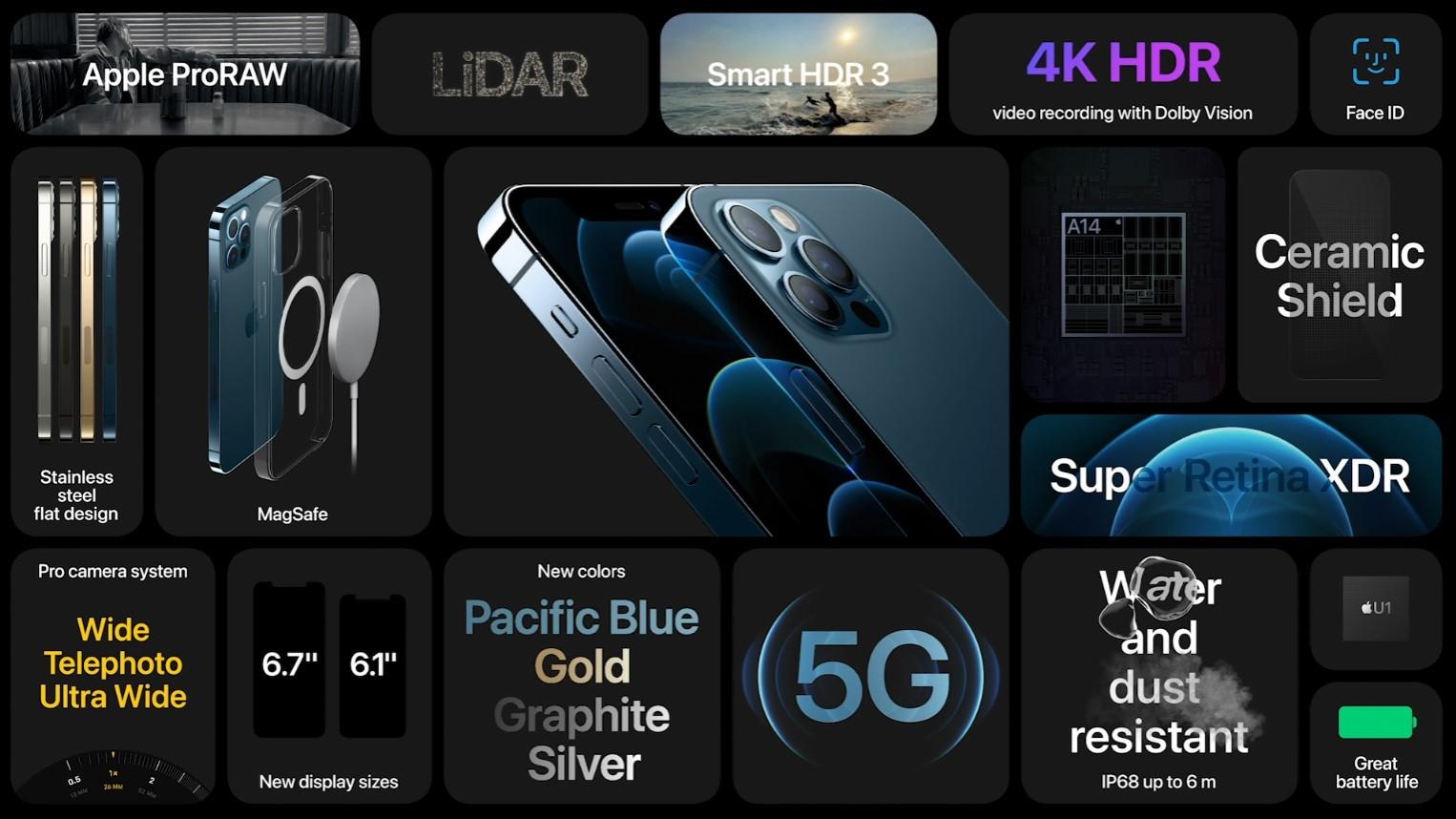 Az Apple bemutatta az iPhone 12 Pro-t és az iPhone 12 Pro Max-ot