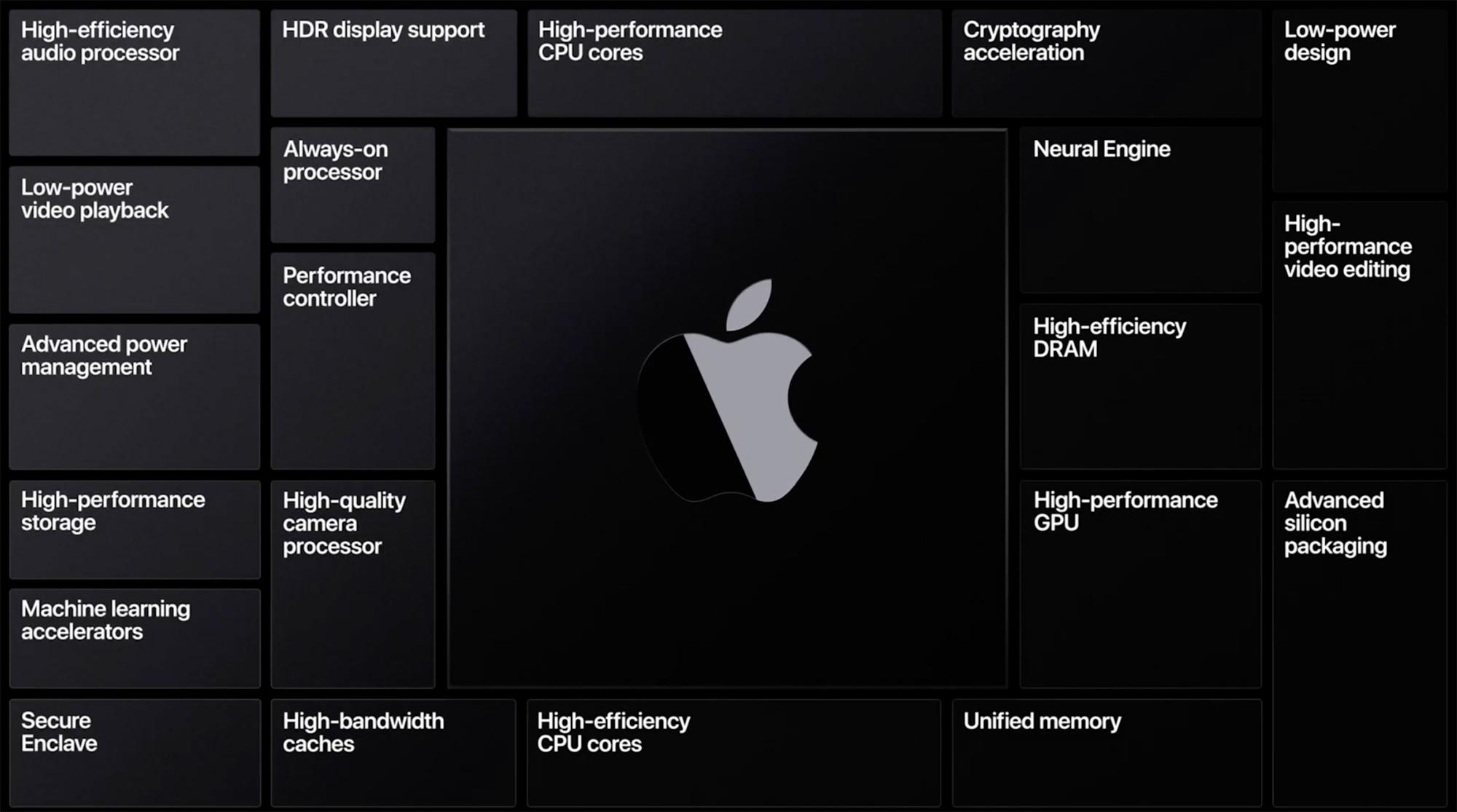 Erre számítunk a mai Apple-eseményen