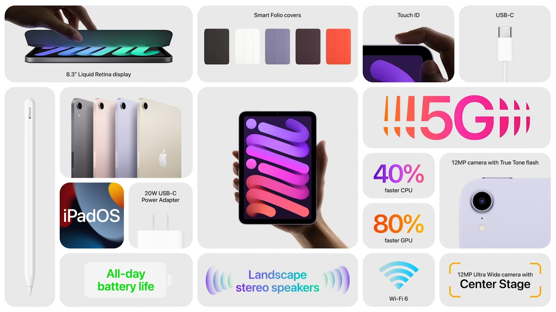 Itt az új 2021-es 5G iPad mini és iPad
