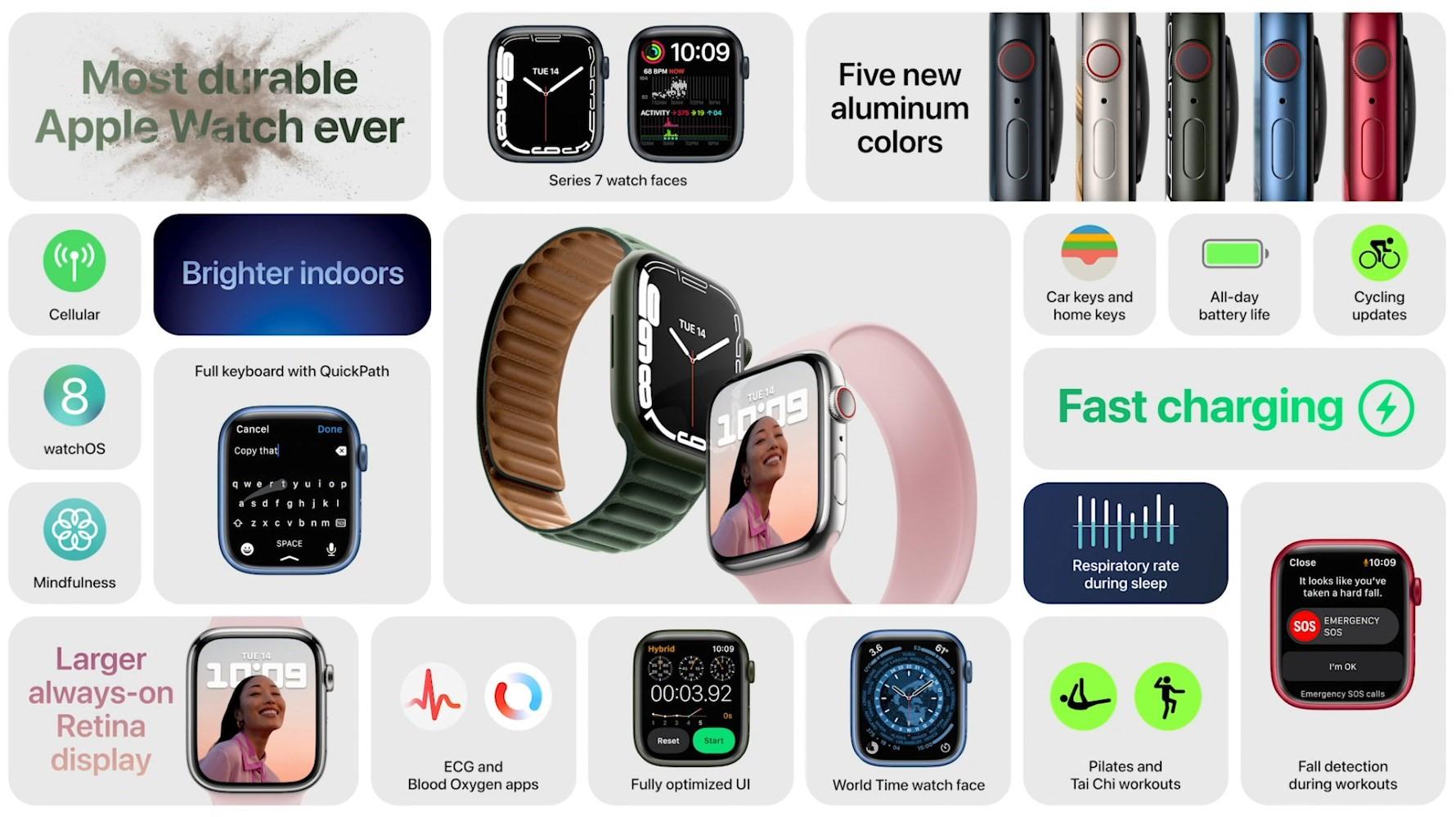 Bemutatkozott az Apple Watch Series 7