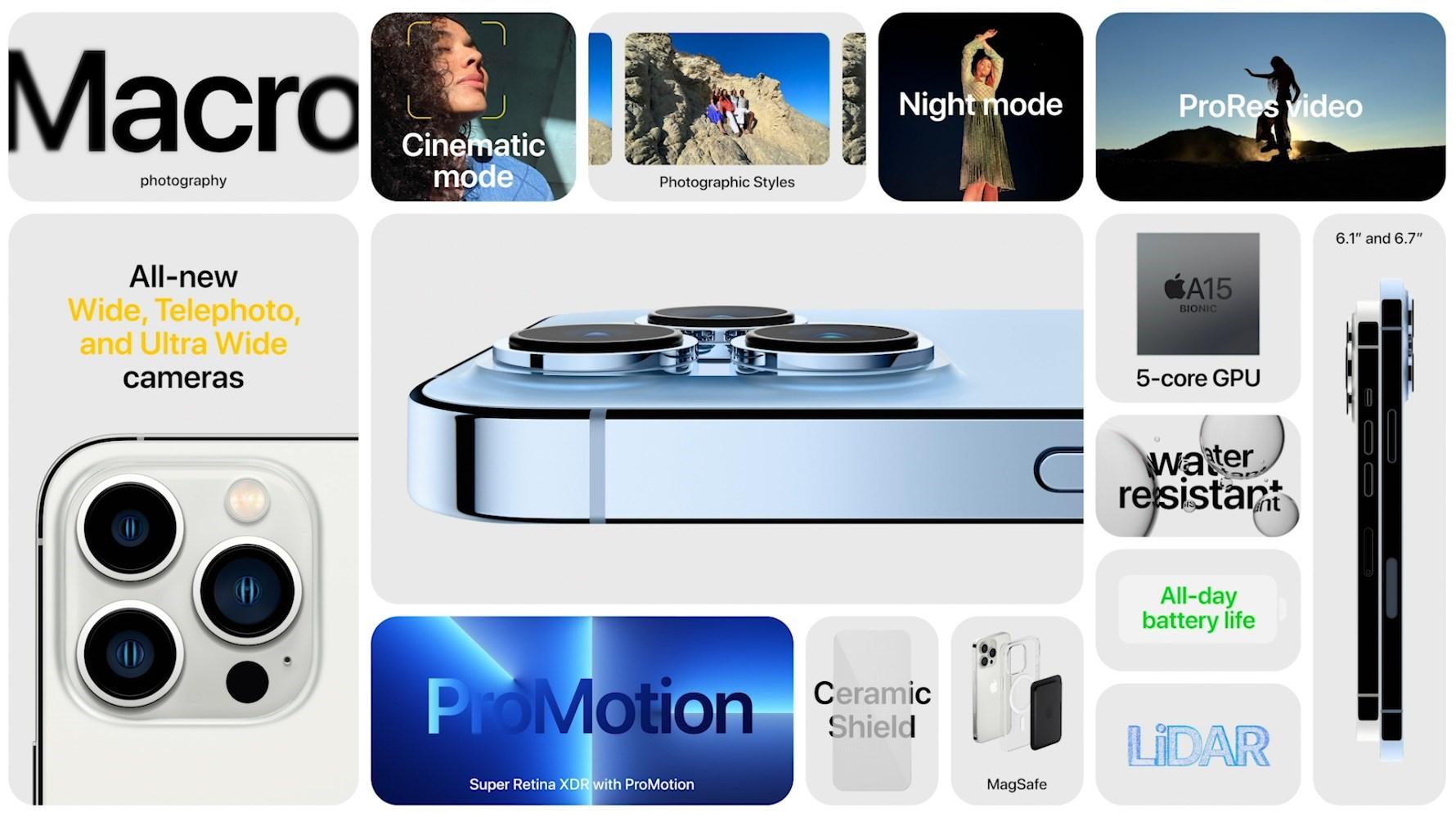 Az Apple bemutatta az iPhone 13 Pro és Pro Max mobiltelefonokat