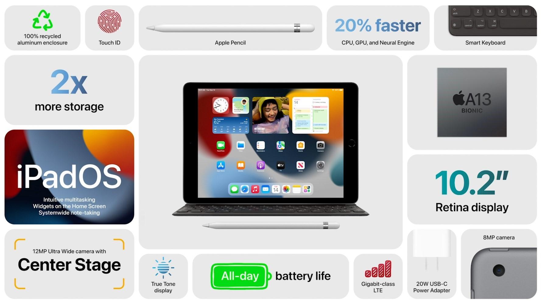 Itt az új 2021-es 9. generációs Apple iPad