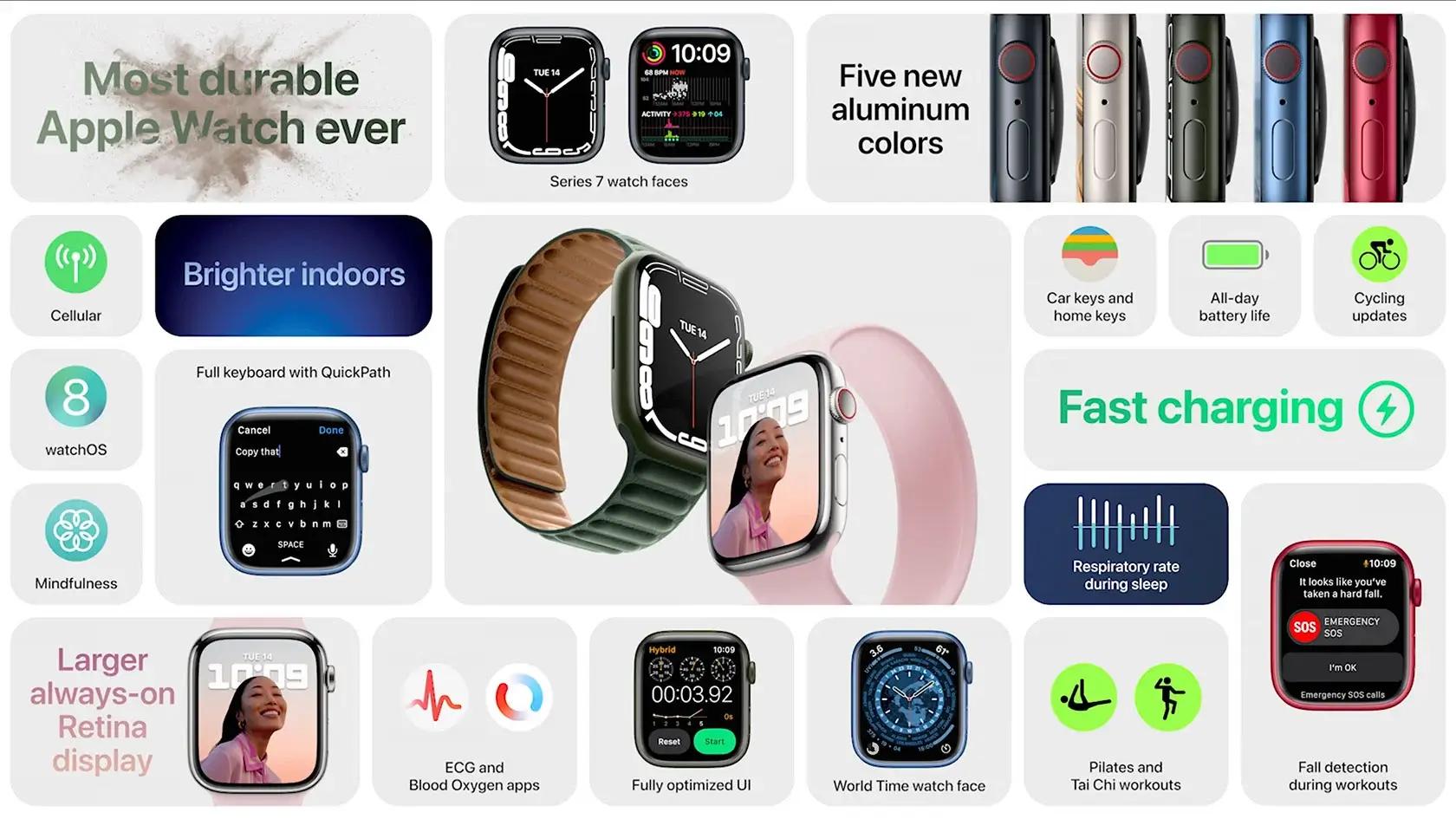 Már rendelhető az Apple Watch Series 7!
