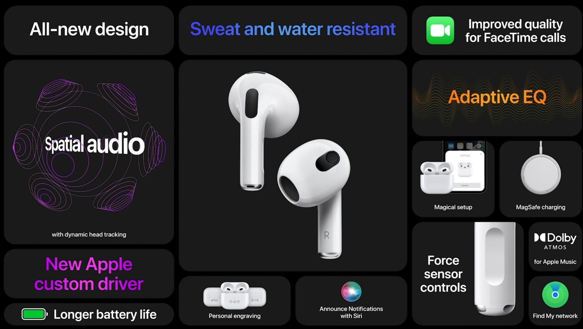 Az Apple bemutatta az AirPods 3-at – árak és megjelenés